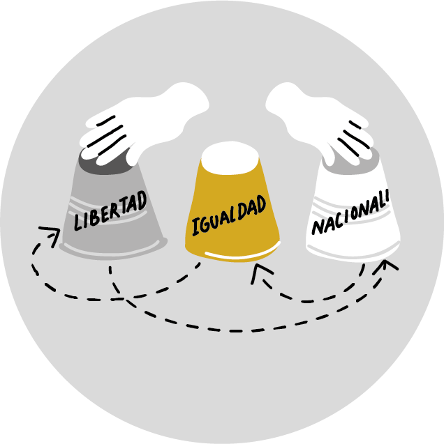 Pano_ptico 14-Teoria Coaliciones-dibu 1