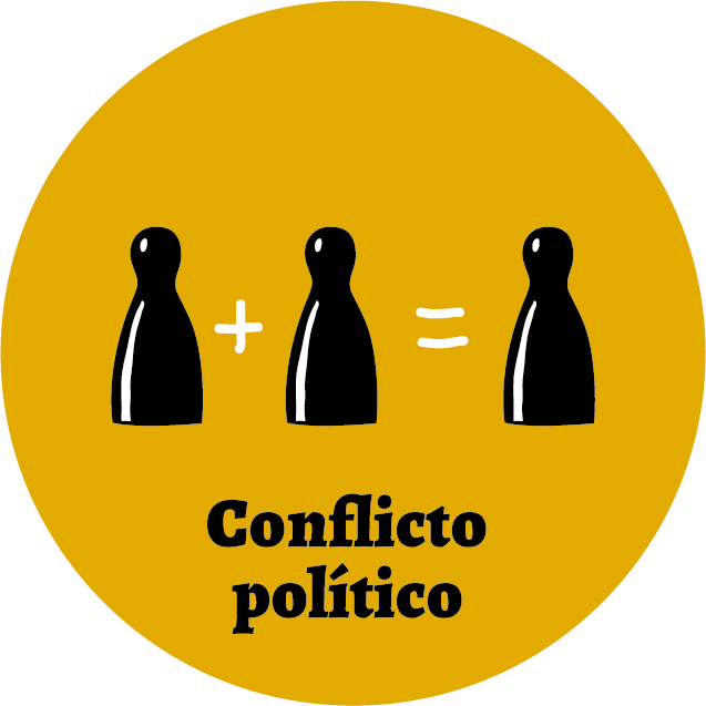 Conflicto político